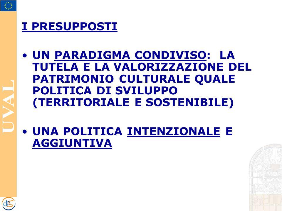 I PRESUPPOSTI UN PARADIGMA CONDIVISO: LA TUTELA E LA VALORIZZAZIONE DEL PATRIMONIO CULTURALE QUALE POLITICA DI SVILUPPO (TERRITORIALE E SOSTENIBILE) UNA POLITICA INTENZIONALE E AGGIUNTIVA