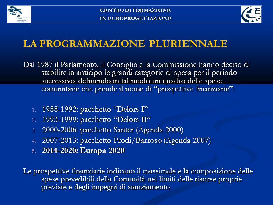 LA PROGRAMMAZIONE PLURIENNALE Dal 1987 il Parlamento, il Consiglio e la Commissione hanno deciso di stabilire in anticipo le grandi categorie di spesa