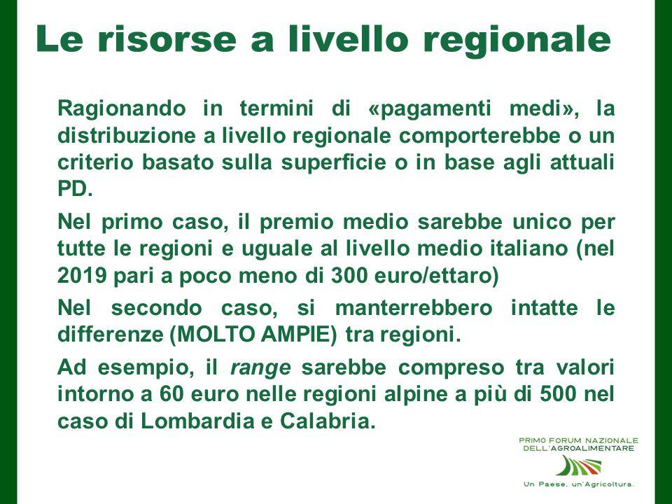 Le risorse a livello regionale Ragionando in termini di «pagamenti medi», la distribuzione a livello regionale comporterebbe o un criterio basato sulla superficie o in base agli attuali PD.