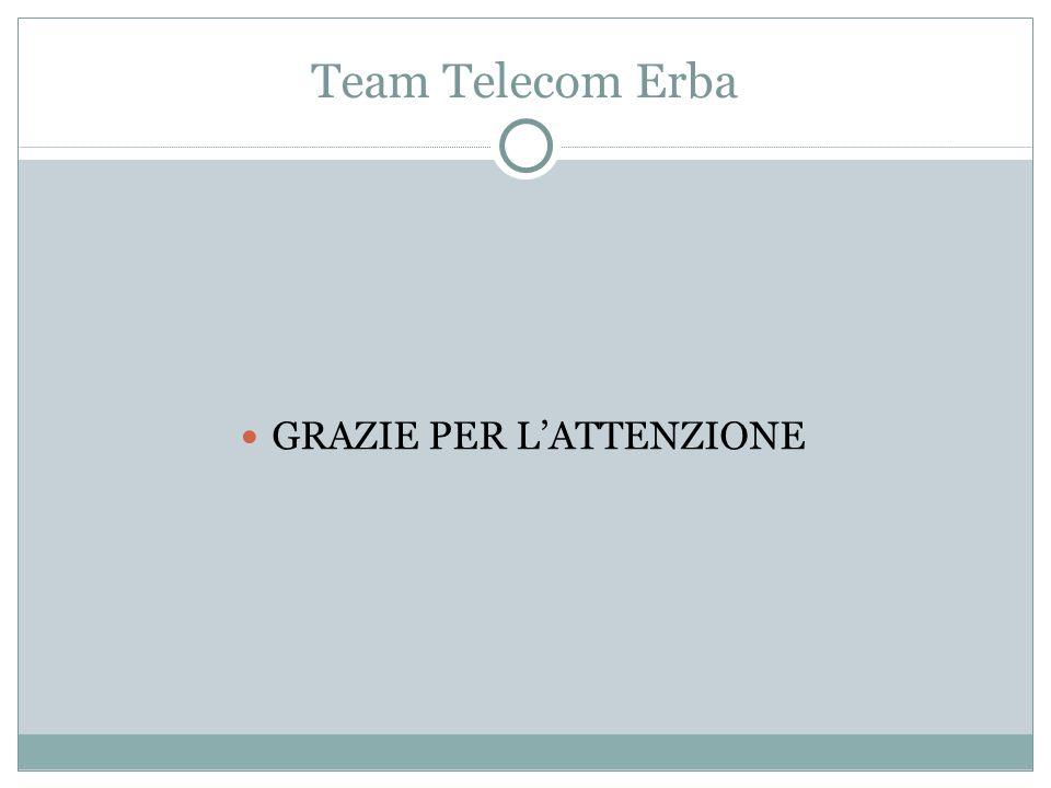Team Telecom Erba GRAZIE PER L'ATTENZIONE