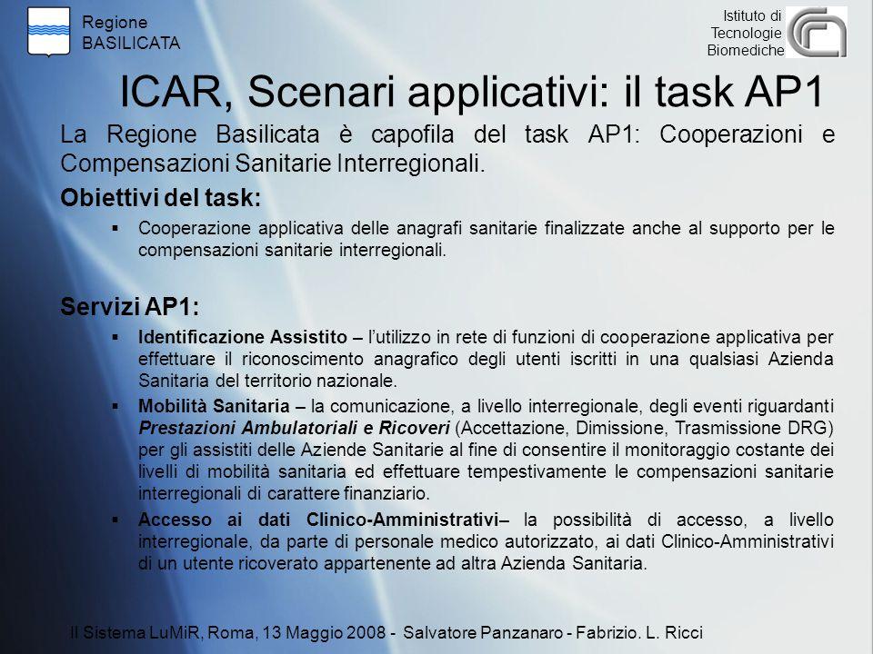 Regione BASILICATA Istituto di Tecnologie Biomediche ICAR, Scenari applicativi: il task AP1 La Regione Basilicata è capofila del task AP1: Cooperazioni e Compensazioni Sanitarie Interregionali.