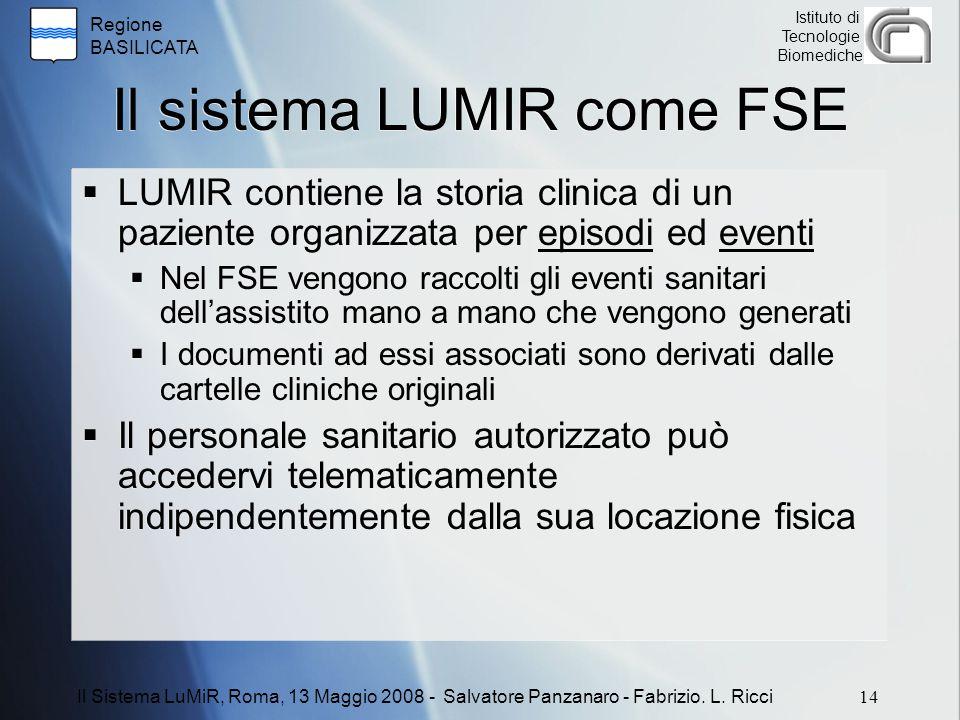 Regione BASILICATA Istituto di Tecnologie Biomediche Il sistema LUMIR come FSE  LUMIR contiene la storia clinica di un paziente organizzata per episo