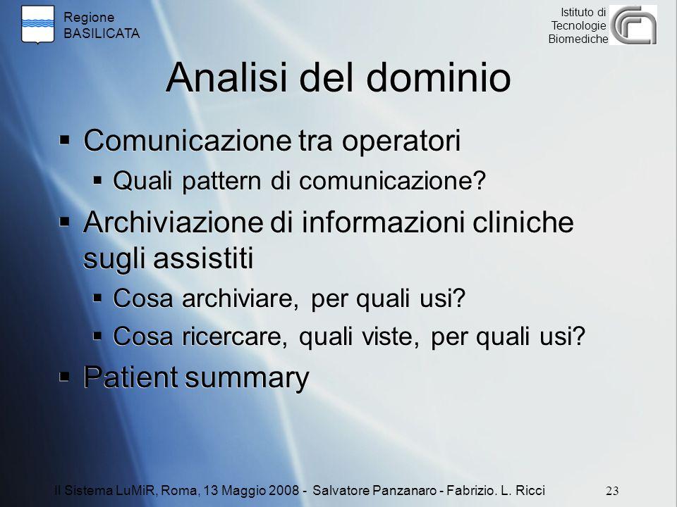 Regione BASILICATA Istituto di Tecnologie Biomediche Analisi del dominio  Comunicazione tra operatori  Quali pattern di comunicazione.