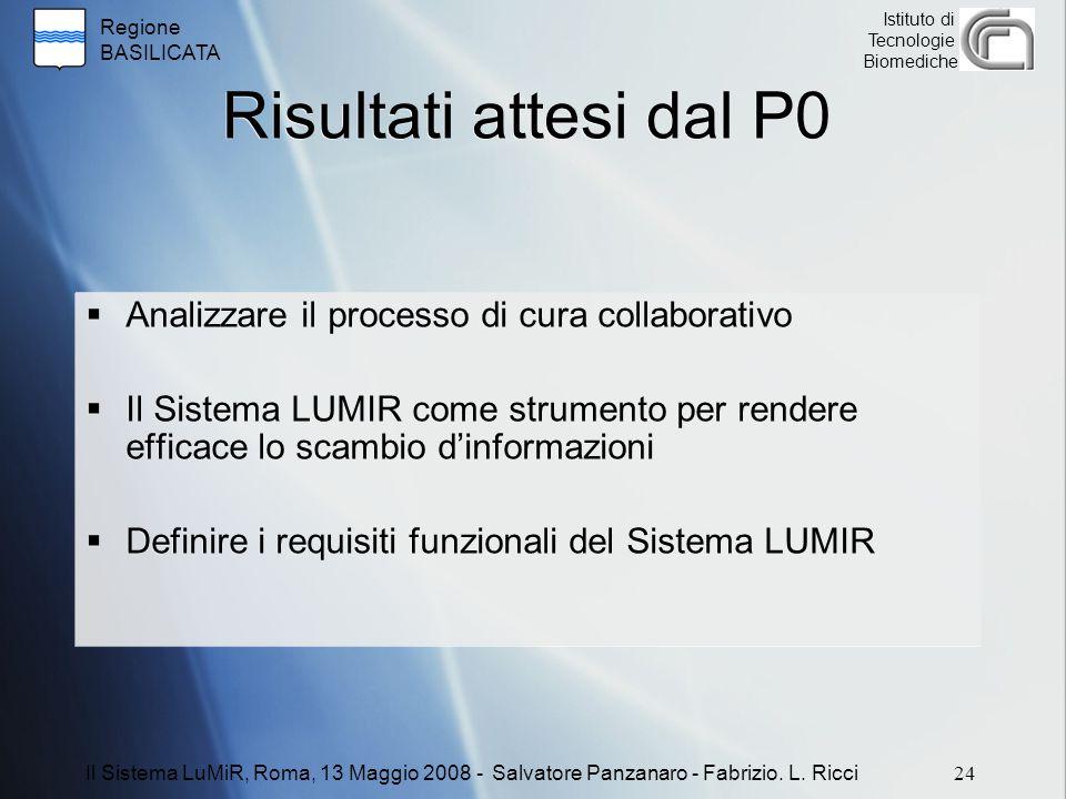 Regione BASILICATA Istituto di Tecnologie Biomediche Risultati attesi dal P0  Analizzare il processo di cura collaborativo  Il Sistema LUMIR come st