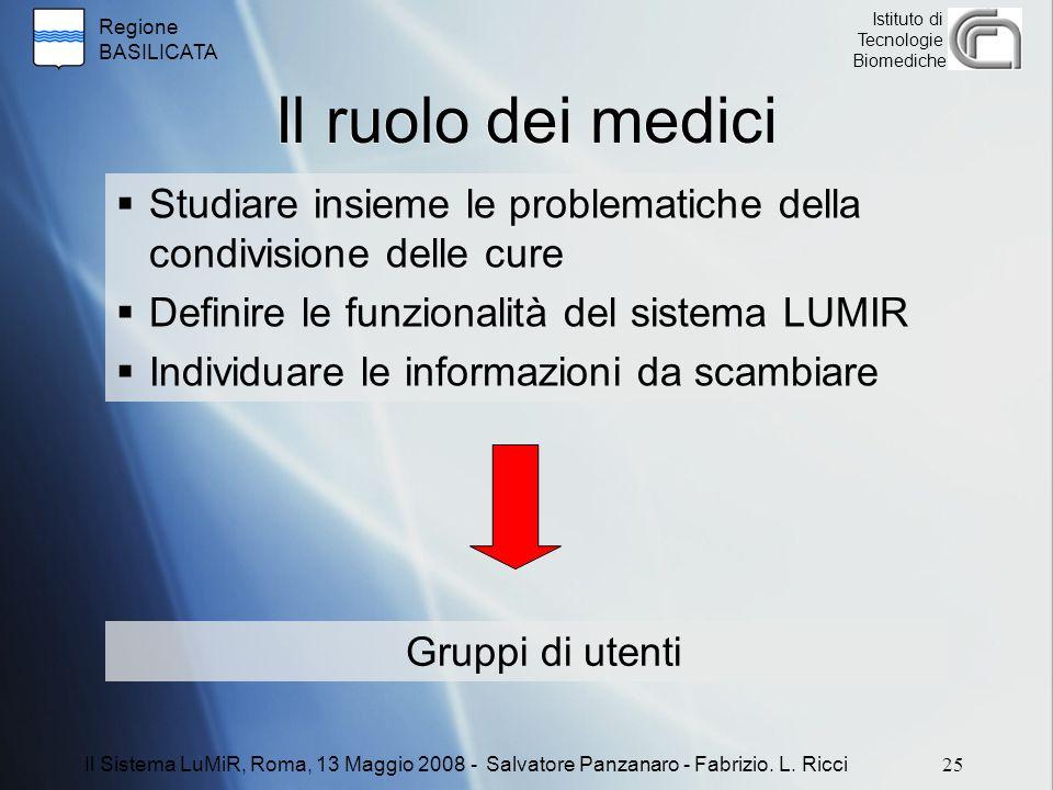 Regione BASILICATA Istituto di Tecnologie Biomediche Il ruolo dei medici  Studiare insieme le problematiche della condivisione delle cure  Definire