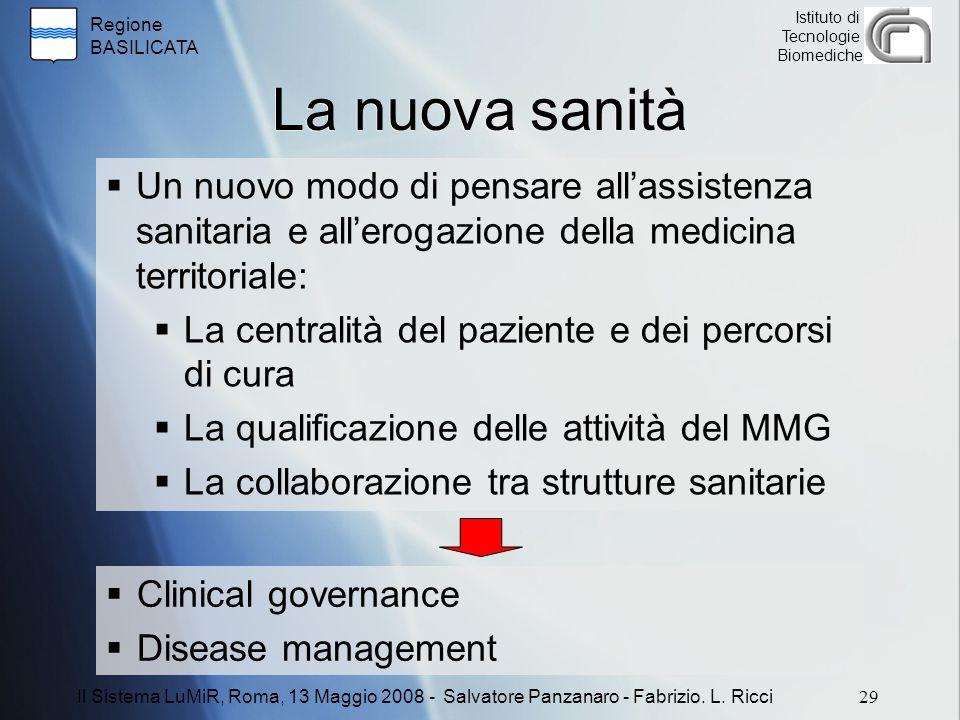Regione BASILICATA Istituto di Tecnologie Biomediche La nuova sanità  Un nuovo modo di pensare all'assistenza sanitaria e all'erogazione della medici