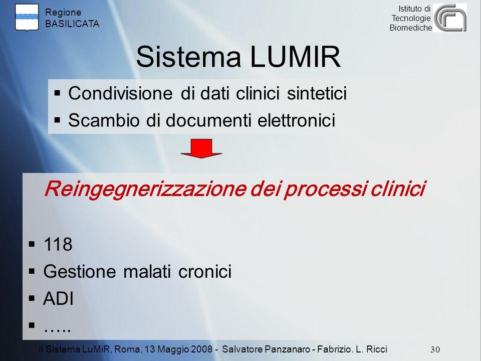 Regione BASILICATA Istituto di Tecnologie Biomediche Sistema LUMIR  Condivisione di dati clinici sintetici  Scambio di documenti elettronici Reingegnerizzazione dei processi clinici  118  Gestione malati cronici  ADI  …..