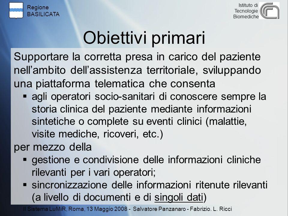 Regione BASILICATA Istituto di Tecnologie Biomediche Obiettivi primari Supportare la corretta presa in carico del paziente nell'ambito dell'assistenza