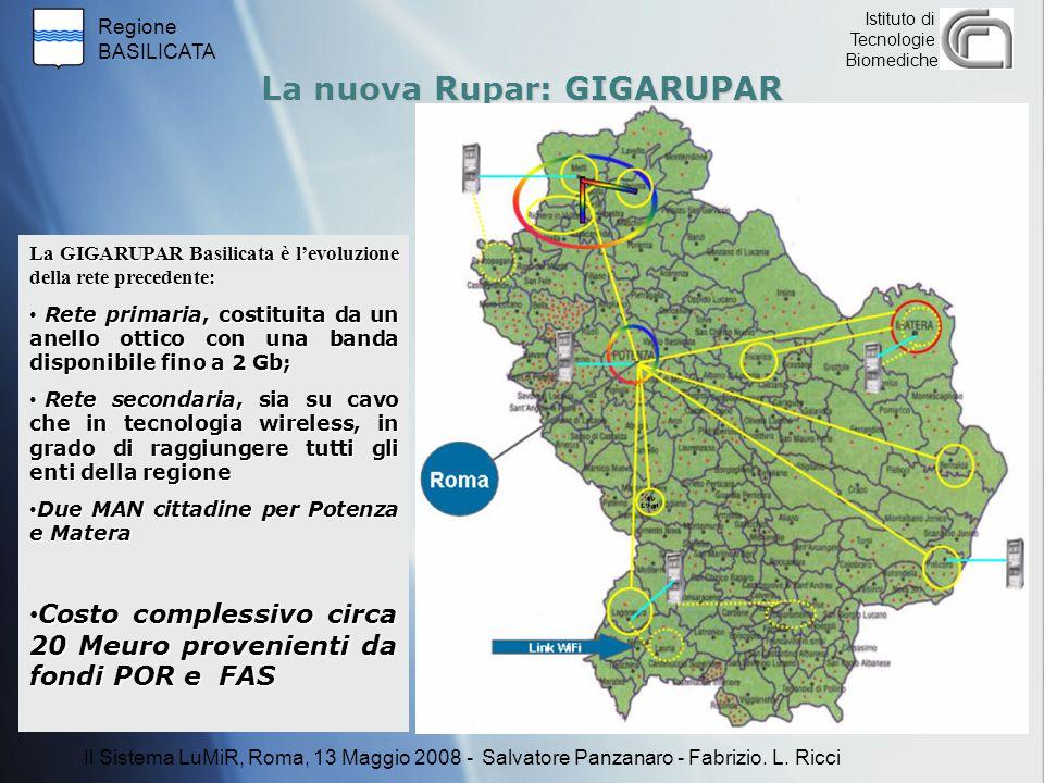 Regione BASILICATA Istituto di Tecnologie Biomediche La nuova Rupar: GIGARUPAR La GIGARUPAR Basilicata è l'evoluzione della rete precedente: Rete prim