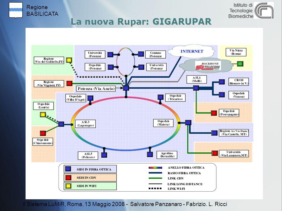 Regione BASILICATA Istituto di Tecnologie Biomediche La nuova Rupar: GIGARUPAR Il Sistema LuMiR, Roma, 13 Maggio 2008 - Salvatore Panzanaro - Fabrizio.