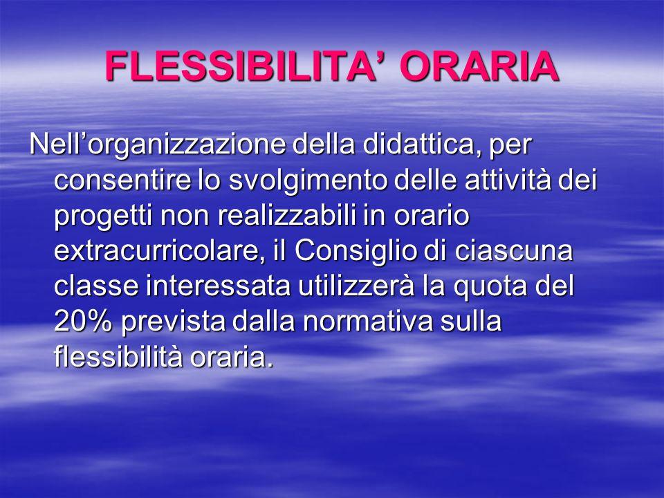 FLESSIBILITA' ORARIA Nell'organizzazione della didattica, per consentire lo svolgimento delle attività dei progetti non realizzabili in orario extracu