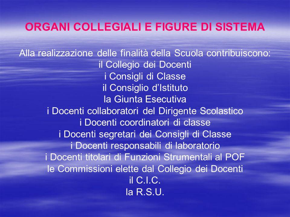 ORGANI COLLEGIALI E FIGURE DI SISTEMA Alla realizzazione delle finalità della Scuola contribuiscono: il Collegio dei Docenti i Consigli di Classe il C