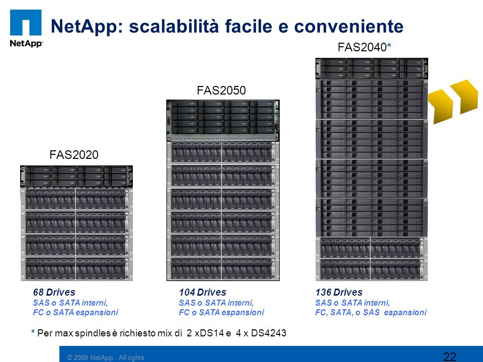 © 2009 NetApp. All rights reserved. 22 NetApp: scalabilità facile e conveniente 68 Drives SAS o SATA interni, FC o SATA espansioni 104 Drives SAS o SA