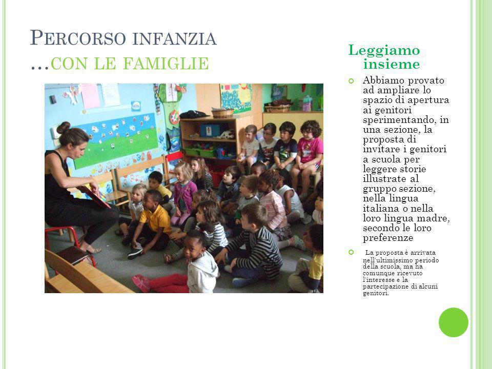 P ERCORSO INFANZIA … CON LE FAMIGLIE Leggiamo insieme Abbiamo provato ad ampliare lo spazio di apertura ai genitori sperimentando, in una sezione, la