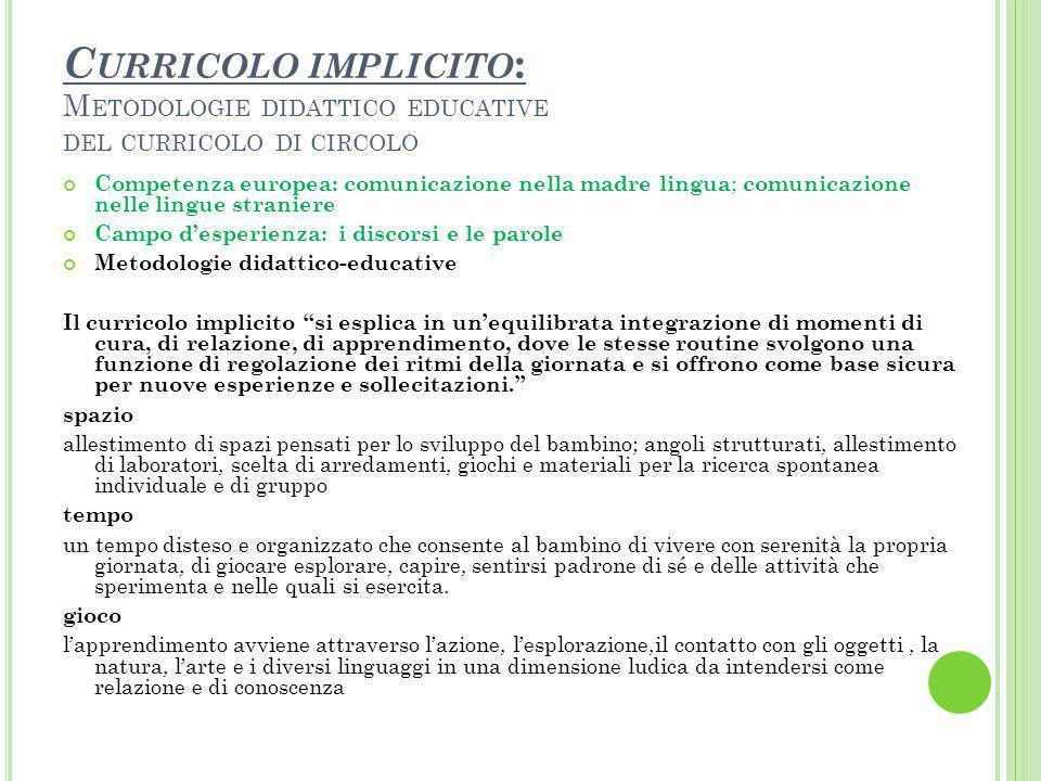 C URRICOLO IMPLICITO : M ETODOLOGIE DIDATTICO EDUCATIVE DEL CURRICOLO DI CIRCOLO Competenza europea: comunicazione nella madre lingua ; comunicazione