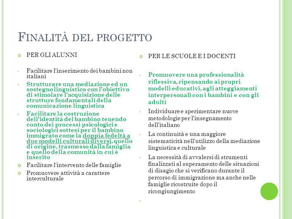 F INALITÀ DEL PROGETTO PER GLI ALUNNI Facilitare l'inserimento dei bambini non italiani Strutturare una mediazione ed un sostegno linguistico con l'ob