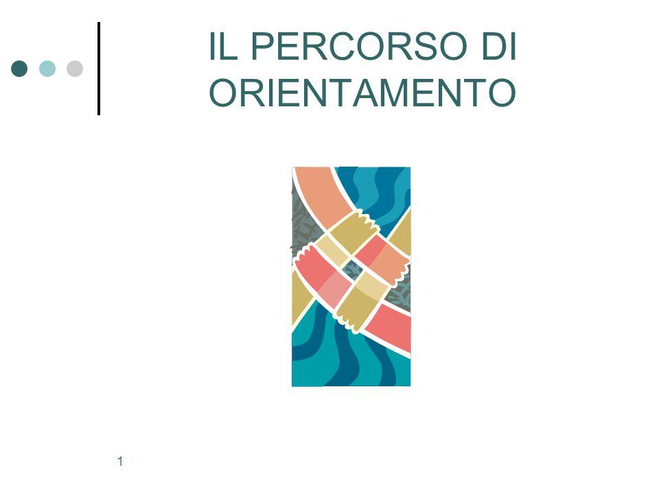 Associazione ECAP Caltanissetta Servizio Orientamento 2 COSA VUOL DIRE ORIENTAMENTO IL TERMINE ORIENTAMENTO COMPRENDE: IL PROCESSO CHE UN INDIVIDUO METTE IN ATTO PER OPERARE DELLE SCELTE L'AZIONE PROFESSIONALE EROGATA IN SUPPORTO DI TALI COMPITI L'orientamento e' un processo continuo e consiste nell'aiutare le persone a definire i propri progetti personali lungo l'arco della vita (lifelong learning)