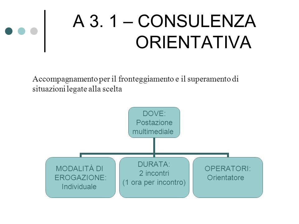 A 3. 1 – CONSULENZA ORIENTATIVA DOVE: Postazione multimediale MODALITÀ DI EROGAZIONE: Individuale DURATA: 2 incontri (1 ora per incontro) OPERATORI: O