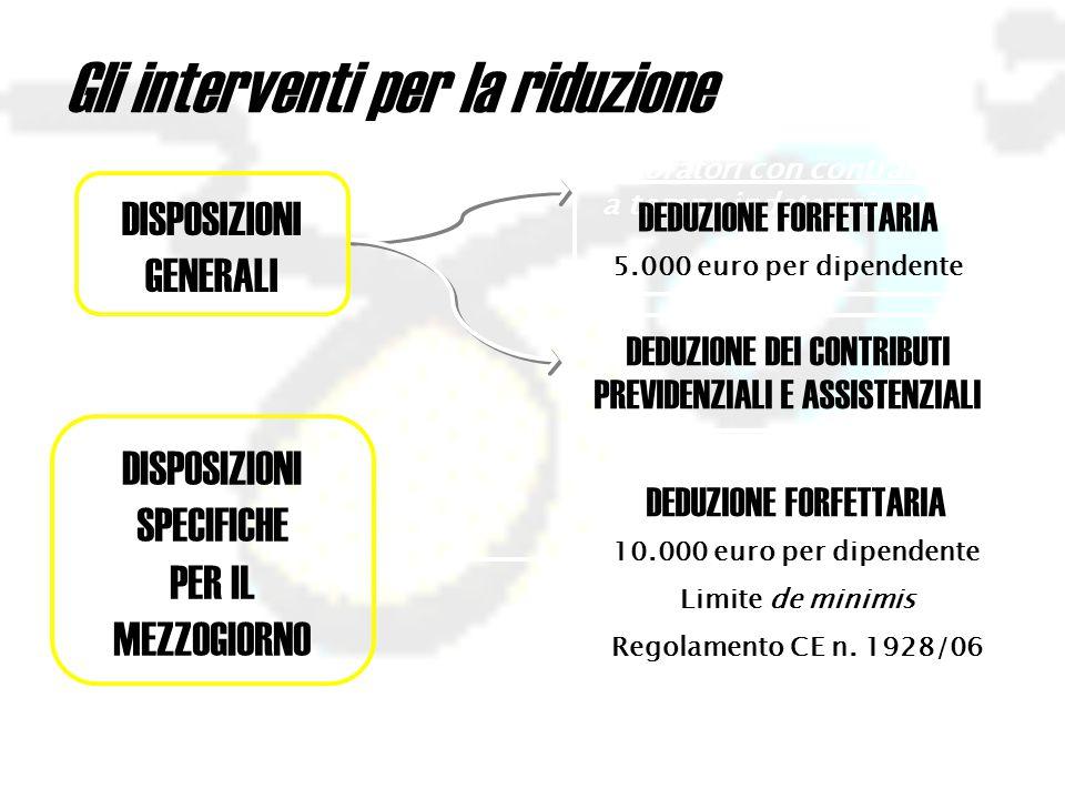 Gli interventi per la riduzione Lavoratori con contratto a tempo indeterminato DISPOSIZIONI GENERALI DISPOSIZIONI SPECIFICHE PER IL MEZZOGIORNO DEDUZIONE FORFETTARIA 5.000 euro per dipendente DEDUZIONE DEI CONTRIBUTI PREVIDENZIALI E ASSISTENZIALI DEDUZIONE FORFETTARIA 10.000 euro per dipendente Limite de minimis Regolamento CE n.