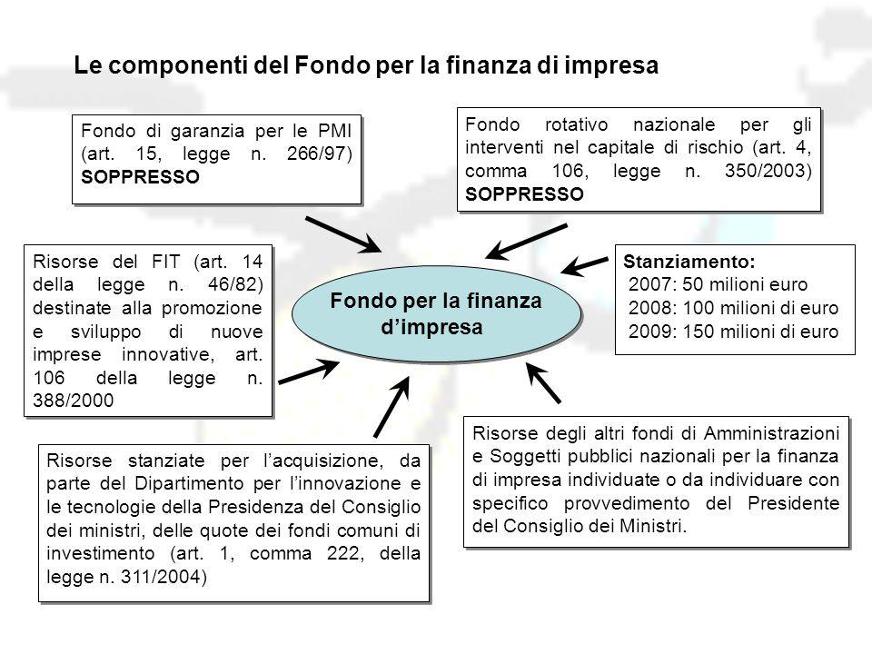 Fondo di garanzia per le PMI (art. 15, legge n.