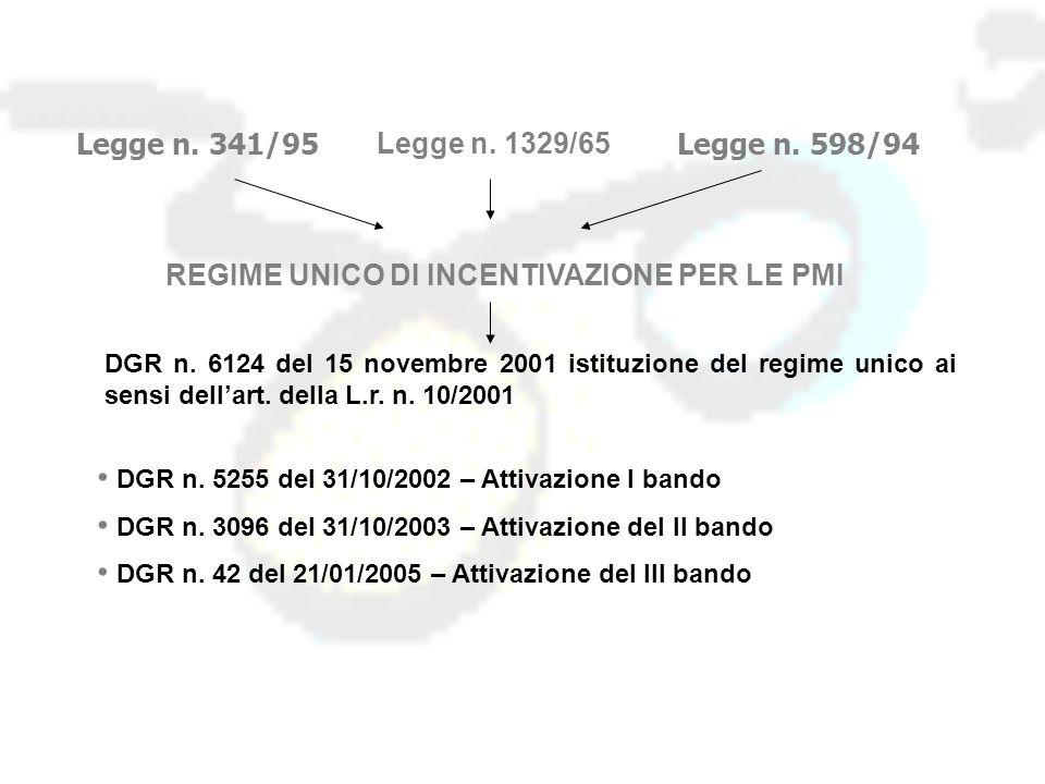 REGIME UNICO DI INCENTIVAZIONE PER LE PMI Legge n.