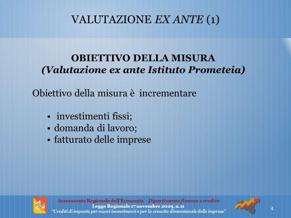 VALUTAZIONE EX ANTE (2) EFFETTI DELLA MISURA A fronte di un incentivazione complessiva di 360 milioni di euro (120 milioni di € l anno per il 2011-2013) si stimano, rispetto alla situazione senza agevolazioni, i seguenti incrementi a fine periodo: investimenti fissi lordi + 1.670 milioni di euro (+ 2,8%) PIL + 1.700 milioni di euro (+0,9%) occupazione +9.200 occupati (0,6%) 5 Assessorato Regionale dell'Economia - Dipartimento finanze e credito Legge Regionale 17 novembre 2009, n.11 Crediti di imposta per nuovi investimenti e per la crescita dimensionale delle imprese