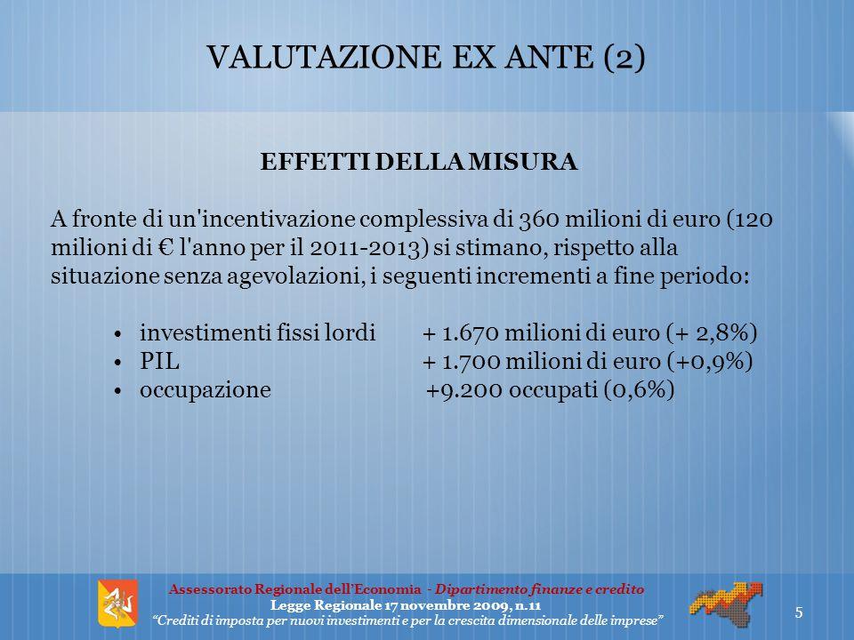 VALUTAZIONE EX ANTE (2) EFFETTI DELLA MISURA A fronte di un'incentivazione complessiva di 360 milioni di euro (120 milioni di € l'anno per il 2011-201