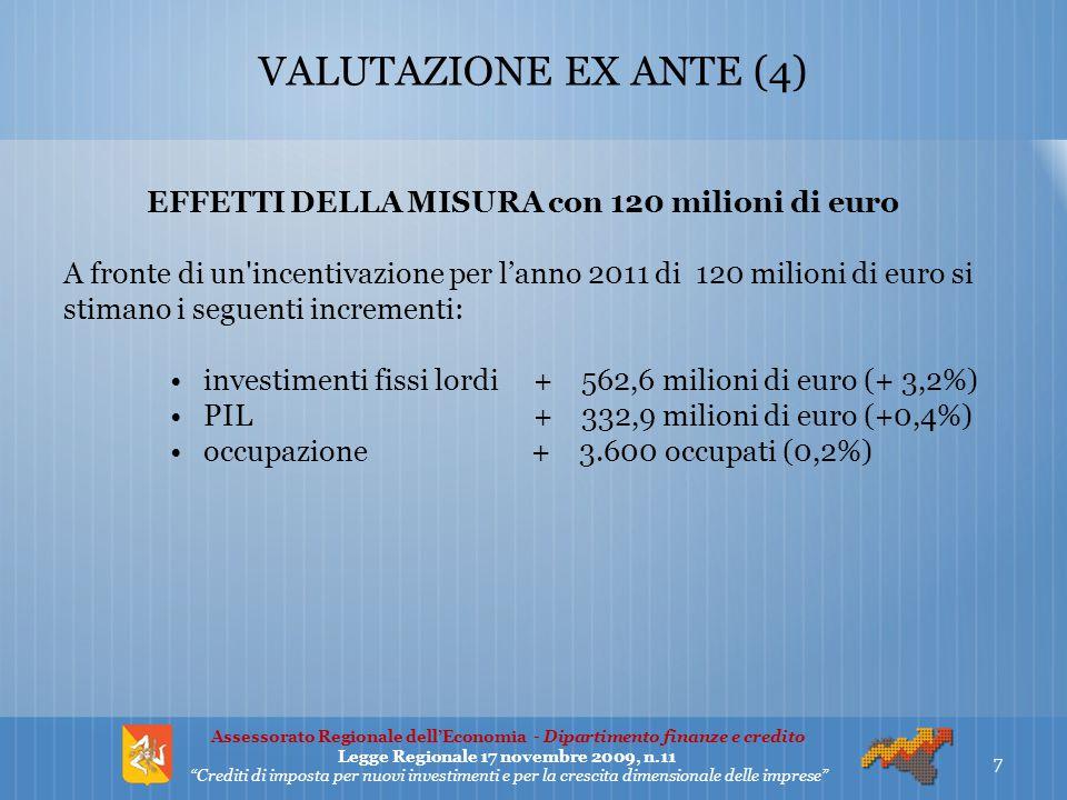 VALUTAZIONE EX ANTE (4) EFFETTI DELLA MISURA con 120 milioni di euro A fronte di un'incentivazione per l'anno 2011 di 120 milioni di euro si stimano i