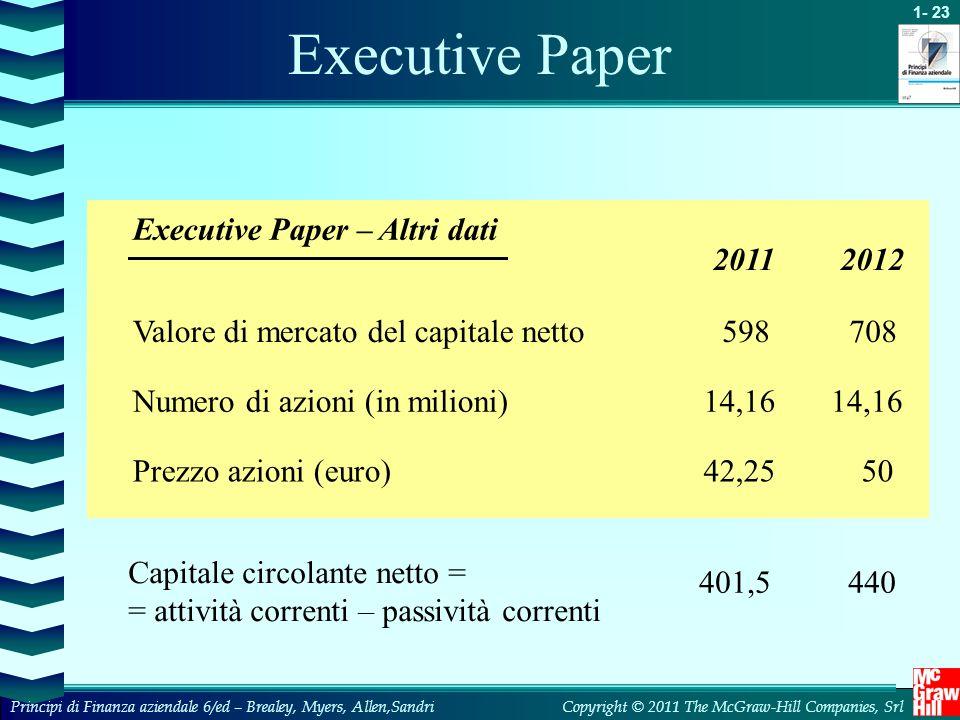 1- 23 Copyright © 2011 The McGraw-Hill Companies, SrlPrincipi di Finanza aziendale 6/ed – Brealey, Myers, Allen,Sandri Executive Paper Executive Paper