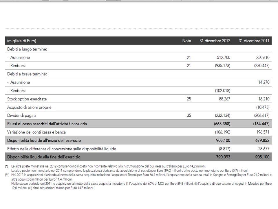 1- 46 Copyright © 2011 The McGraw-Hill Companies, SrlPrincipi di Finanza aziendale 6/ed – Brealey, Myers, Allen,Sandri