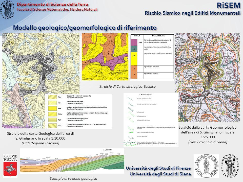 Modello geologico/geomorfologico di riferimento Stralcio della carta Geologica dell'area di S. Gimignano in scala 1:10.000 (Dati Regione Toscana) Esem