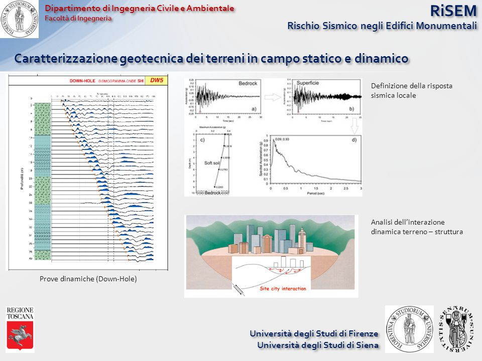 RiSEM Rischio Sismico negli Edifici Monumentali Caratterizzazione geotecnica dei terreni in campo statico e dinamico Prove dinamiche (Down-Hole) Defin