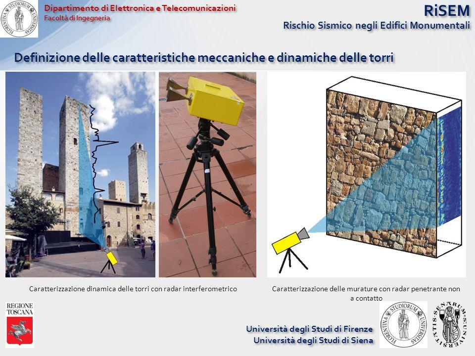 RiSEM Rischio Sismico negli Edifici Monumentali Definizione delle caratteristiche meccaniche e dinamiche delle torri Caratterizzazione dinamica delle