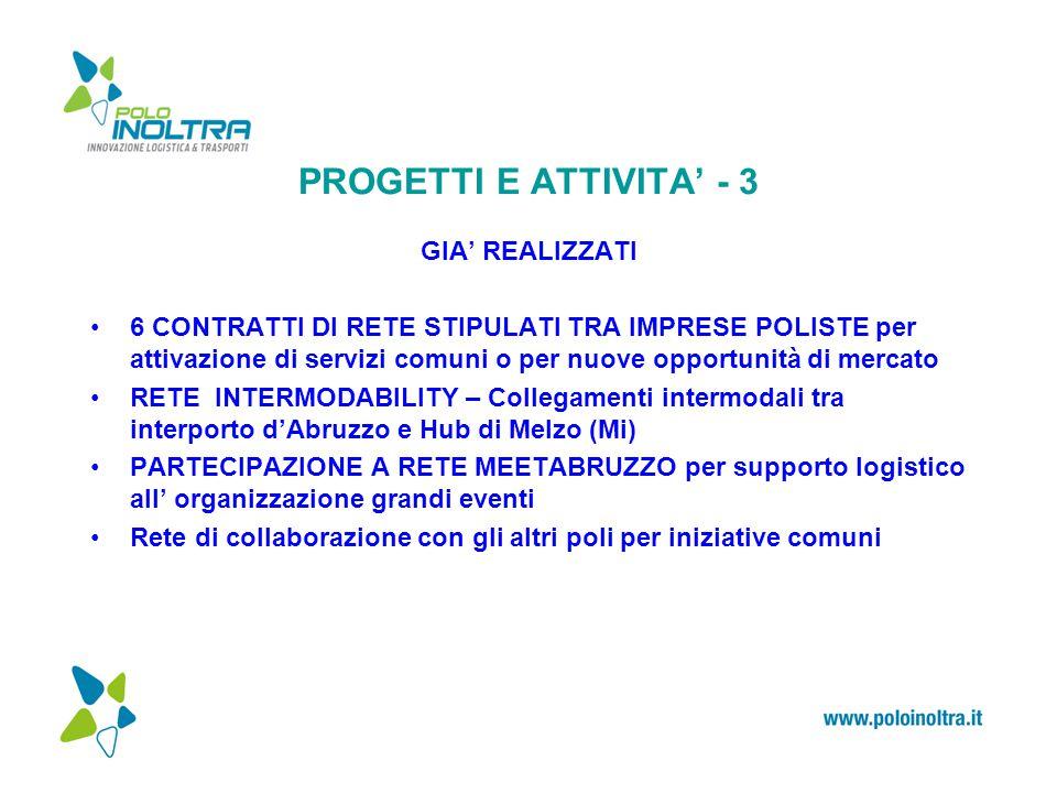 PROGETTI E ATTIVITA' - 3 GIA' REALIZZATI 6 CONTRATTI DI RETE STIPULATI TRA IMPRESE POLISTE per attivazione di servizi comuni o per nuove opportunità di mercato RETE INTERMODABILITY – Collegamenti intermodali tra interporto d'Abruzzo e Hub di Melzo (Mi) PARTECIPAZIONE A RETE MEETABRUZZO per supporto logistico all' organizzazione grandi eventi Rete di collaborazione con gli altri poli per iniziative comuni