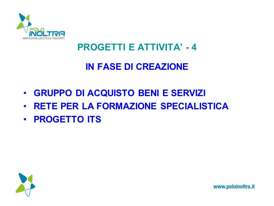 PROGETTI E ATTIVITA' - 4 IN FASE DI CREAZIONE GRUPPO DI ACQUISTO BENI E SERVIZI RETE PER LA FORMAZIONE SPECIALISTICA PROGETTO ITS