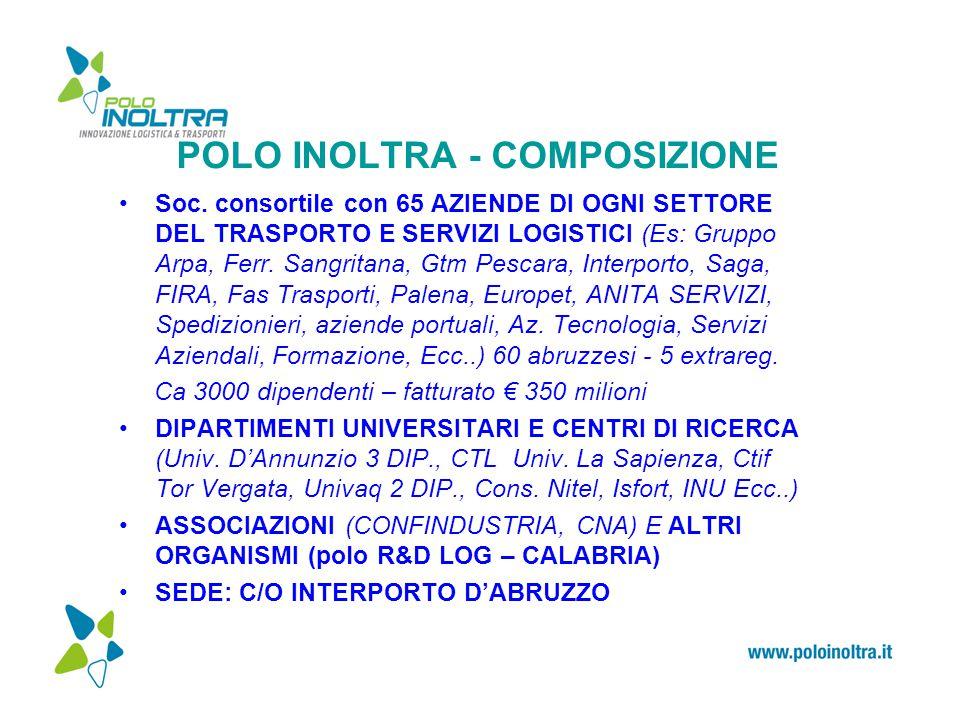 POLO INOLTRA - COMPOSIZIONE Soc. consortile con 65 AZIENDE DI OGNI SETTORE DEL TRASPORTO E SERVIZI LOGISTICI (Es: Gruppo Arpa, Ferr. Sangritana, Gtm P
