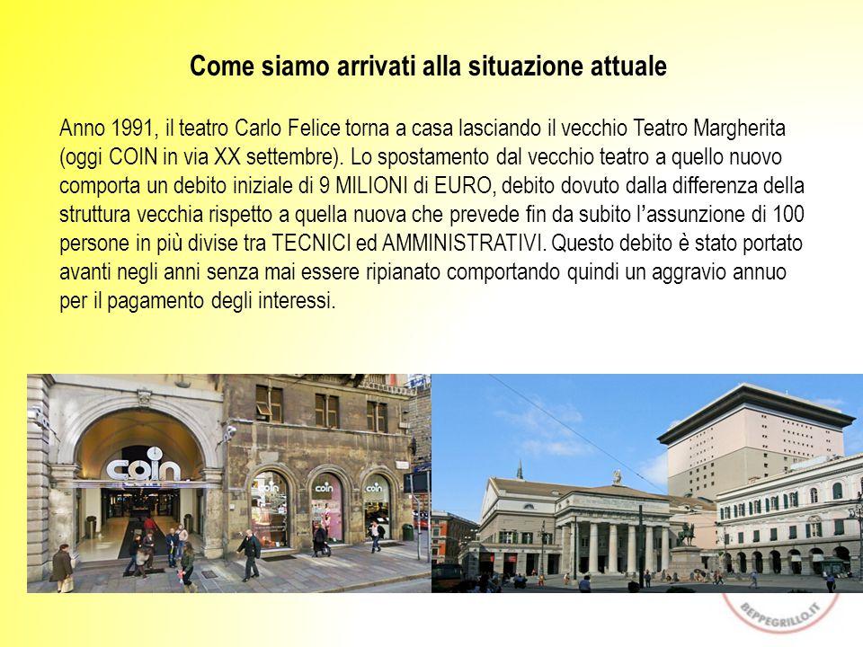 Anno 1991, il teatro Carlo Felice torna a casa lasciando il vecchio Teatro Margherita (oggi COIN in via XX settembre). Lo spostamento dal vecchio teat
