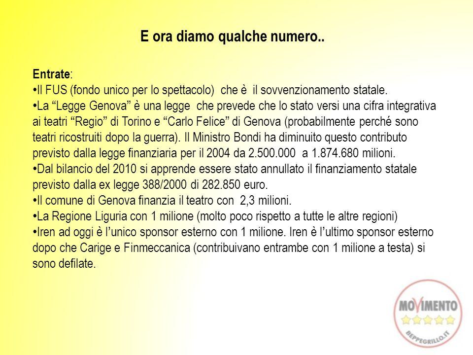 """E ora diamo qualche numero.. Entrate : Il FUS (fondo unico per lo spettacolo) che è il sovvenzionamento statale. La """"Legge Genova"""" è una legge che pre"""