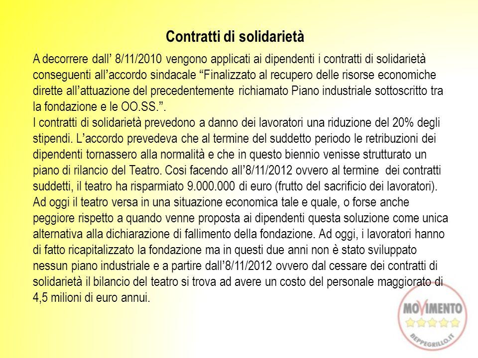 """Contratti di solidarietà A decorrere dall' 8/11/2010 vengono applicati ai dipendenti i contratti di solidarietà conseguenti all'accordo sindacale """"Fin"""