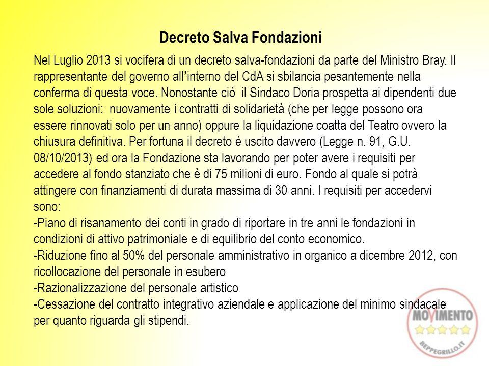 Decreto Salva Fondazioni Nel Luglio 2013 si vocifera di un decreto salva-fondazioni da parte del Ministro Bray.