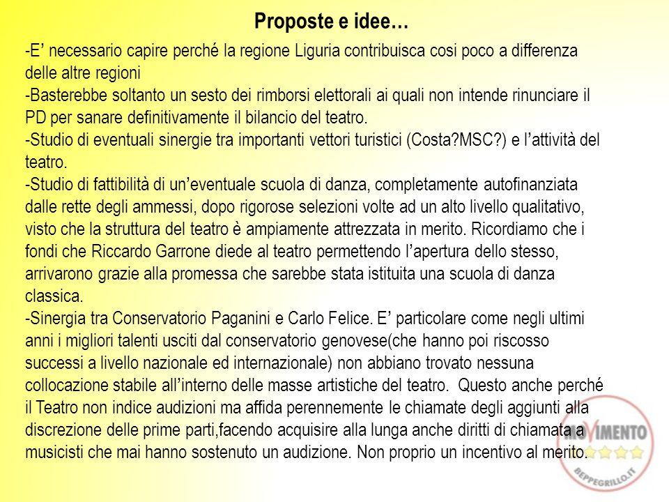 Proposte e idee… -E' necessario capire perché la regione Liguria contribuisca cosi poco a differenza delle altre regioni -Basterebbe soltanto un sesto dei rimborsi elettorali ai quali non intende rinunciare il PD per sanare definitivamente il bilancio del teatro.