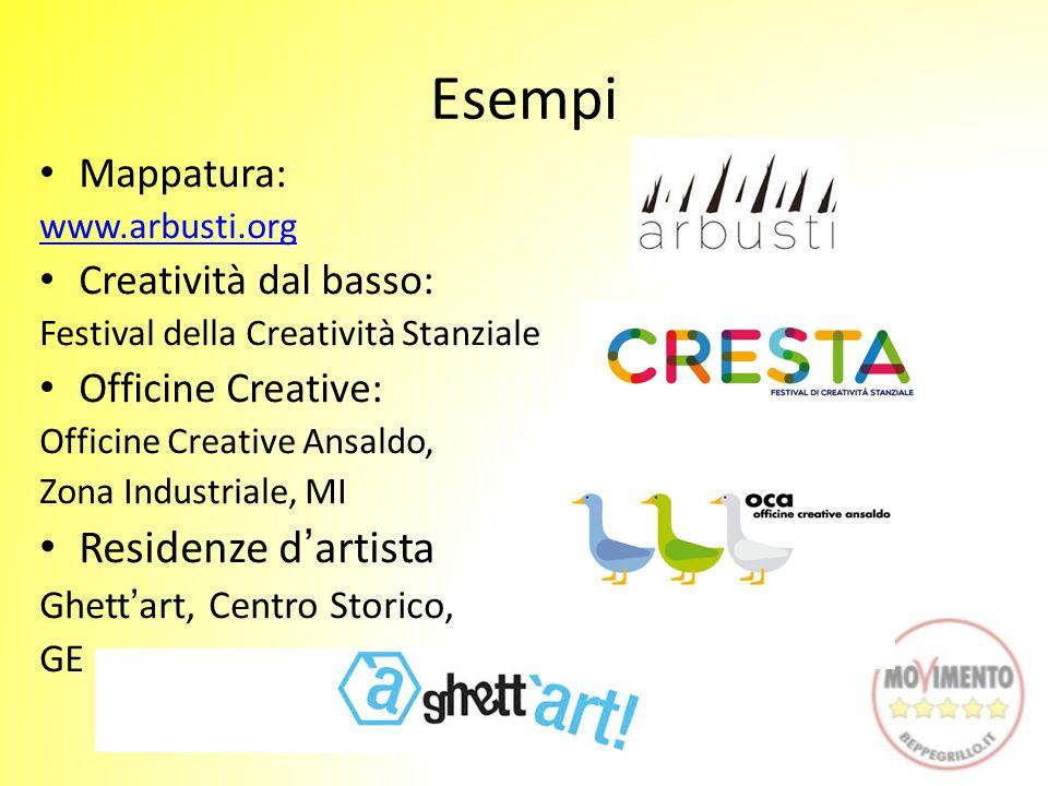 Esempi Mappatura: www.arbusti.org Creatività dal basso: Festival della Creatività Stanziale Officine Creative: Officine Creative Ansaldo, Zona Industriale, MI Residenze d'artista Ghett'art, Centro Storico, GE