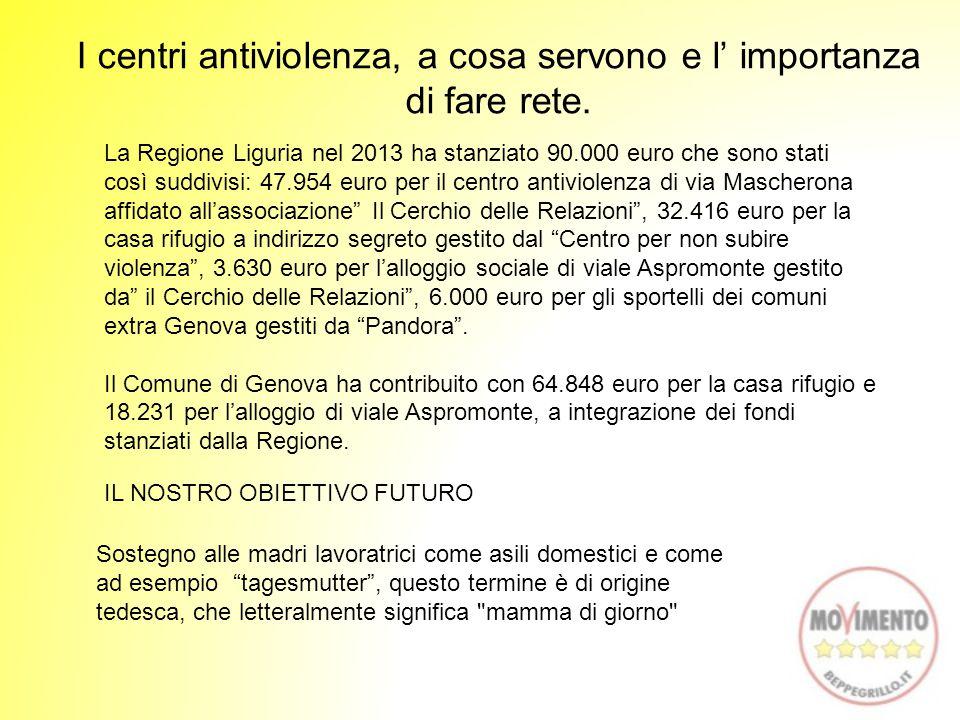 La Regione Liguria nel 2013 ha stanziato 90.000 euro che sono stati così suddivisi: 47.954 euro per il centro antiviolenza di via Mascherona affidato all'associazione Il Cerchio delle Relazioni , 32.416 euro per la casa rifugio a indirizzo segreto gestito dal Centro per non subire violenza , 3.630 euro per l'alloggio sociale di viale Aspromonte gestito da il Cerchio delle Relazioni , 6.000 euro per gli sportelli dei comuni extra Genova gestiti da Pandora .