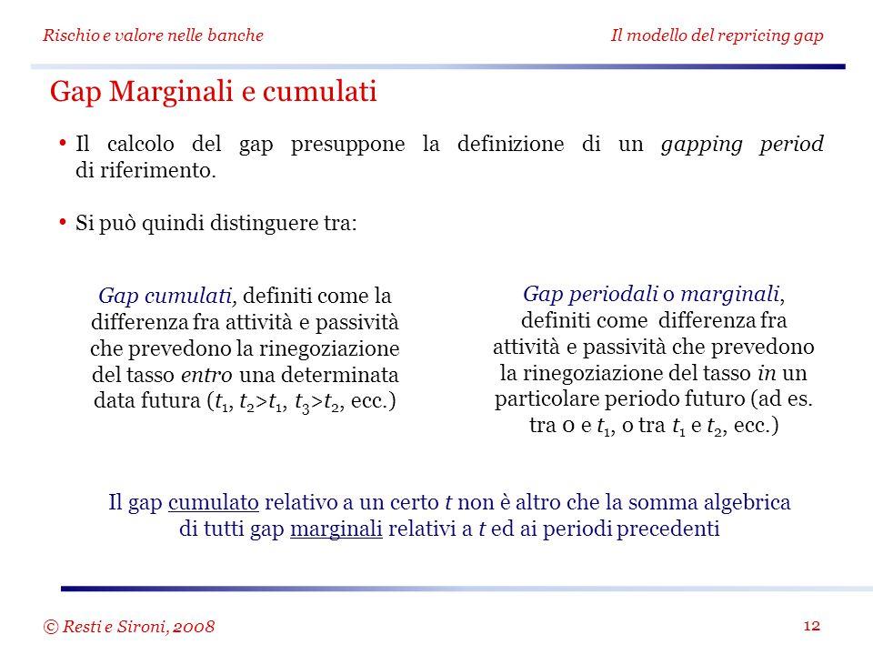 Rischio e valore nelle bancheIl modello del repricing gap 12 Gap Marginali e cumulati Il calcolo del gap presuppone la definizione di un gapping perio