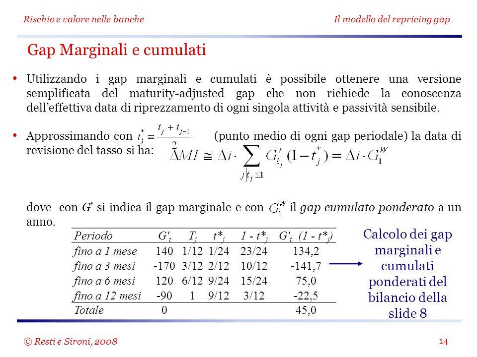Rischio e valore nelle bancheIl modello del repricing gap 14 Gap Marginali e cumulati Utilizzando i gap marginali e cumulati è possibile ottenere una