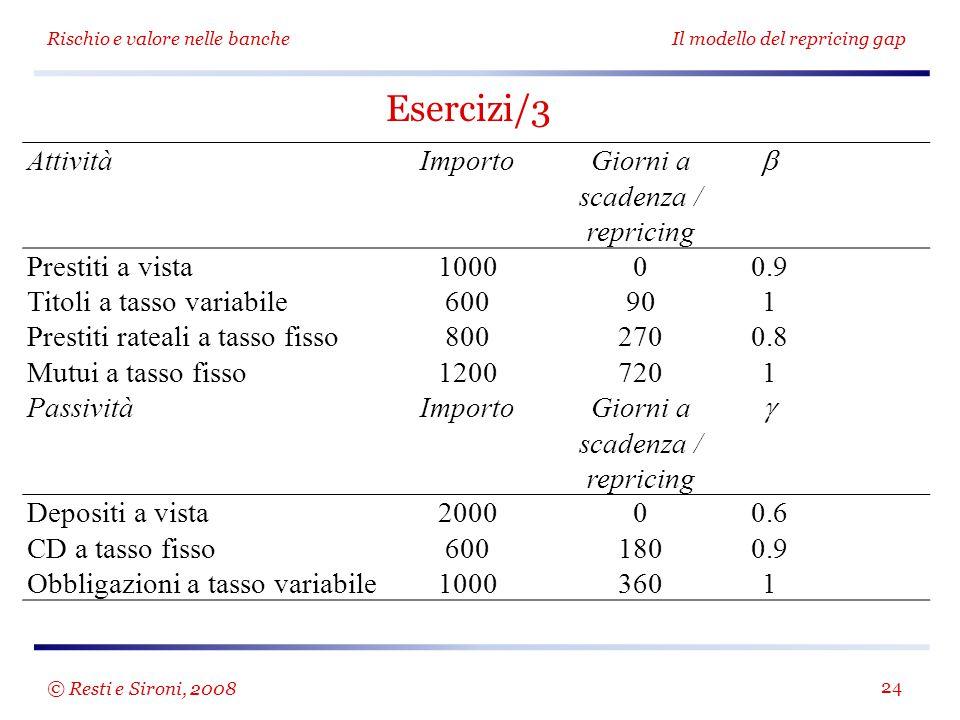 Rischio e valore nelle bancheIl modello del repricing gap 24 Esercizi/3 AttivitàImportoGiorni a scadenza / repricing  Prestiti a vista100000.9 Titoli