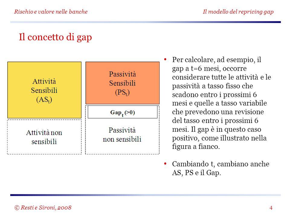 Rischio e valore nelle bancheIl modello del repricing gap 4 Per calcolare, ad esempio, il gap a t=6 mesi, occorre considerare tutte le attività e le p