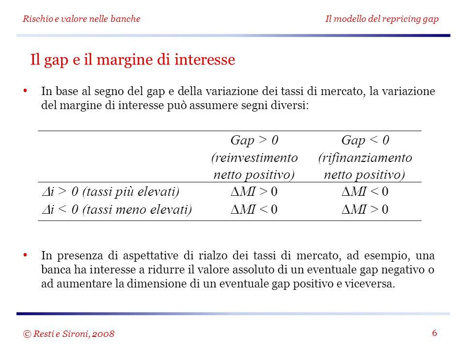 Rischio e valore nelle bancheIl modello del repricing gap 6 In base al segno del gap e della variazione dei tassi di mercato, la variazione del margin