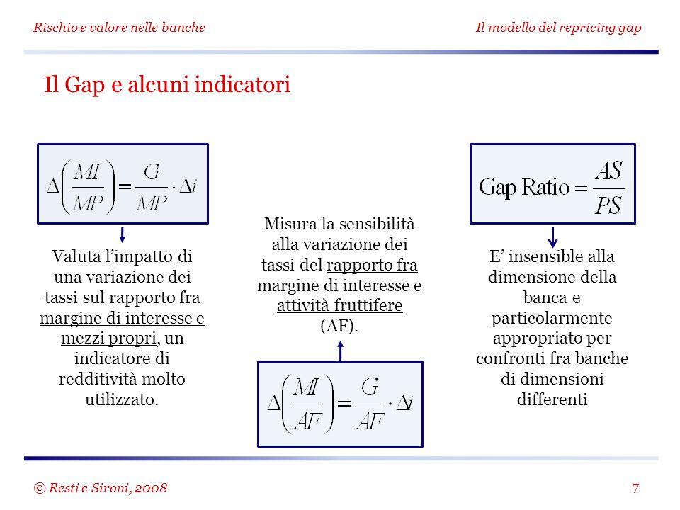Misura la sensibilità alla variazione dei tassi del rapporto fra margine di interesse e attività fruttifere (AF). Rischio e valore nelle bancheIl mode