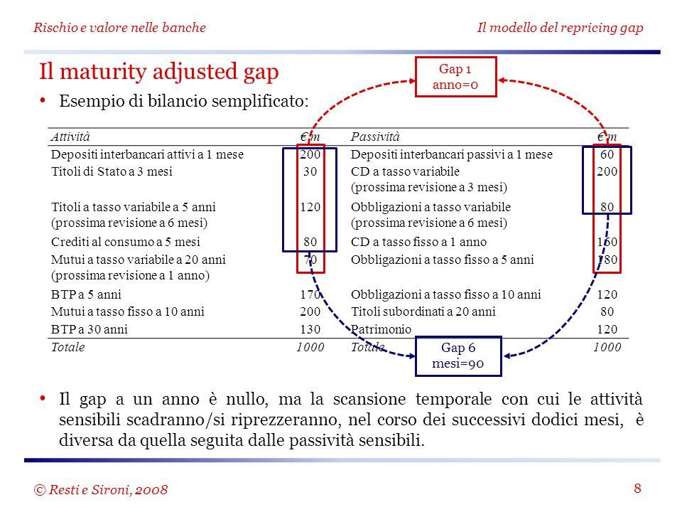 Rischio e valore nelle bancheIl modello del repricing gap 8 Esempio di bilancio semplificato: Il gap a un anno è nullo, ma la scansione temporale con